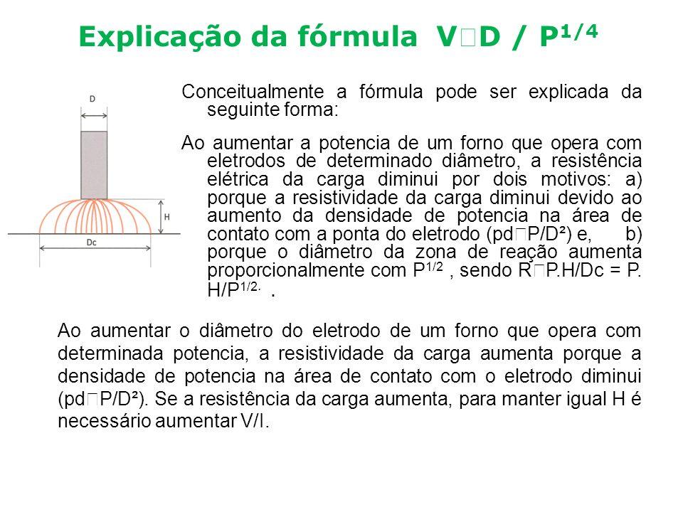 Explicação da fórmula VD / P1/4