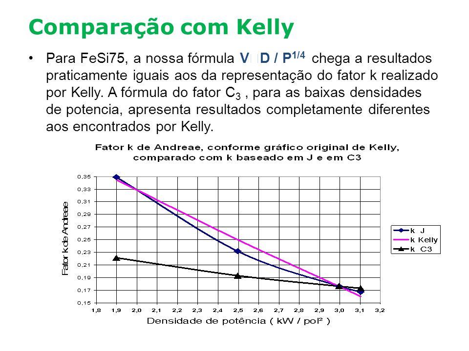 Comparação com Kelly