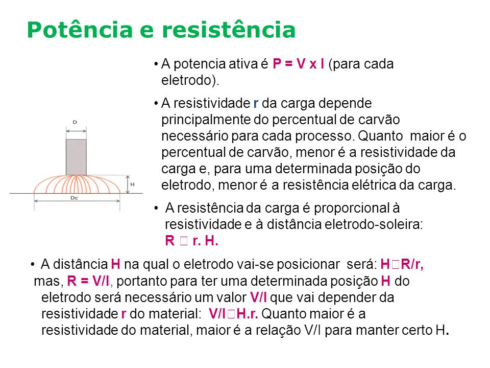 Potência e resistência