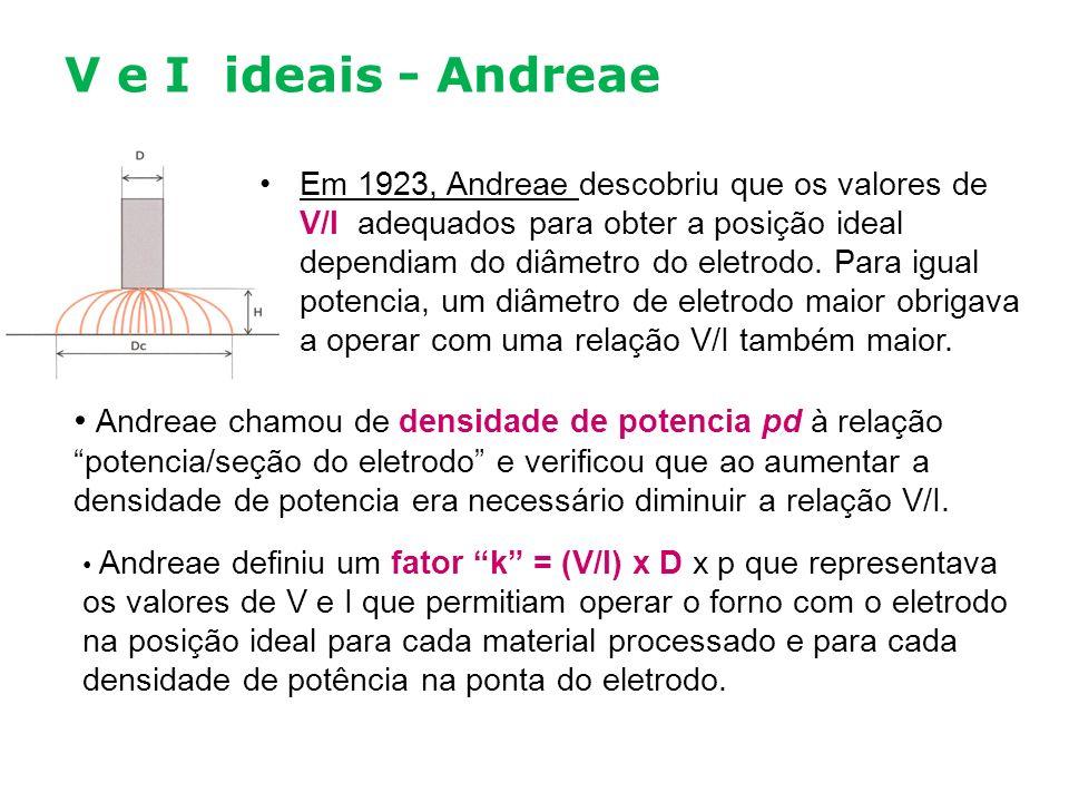 V e I ideais - Andreae