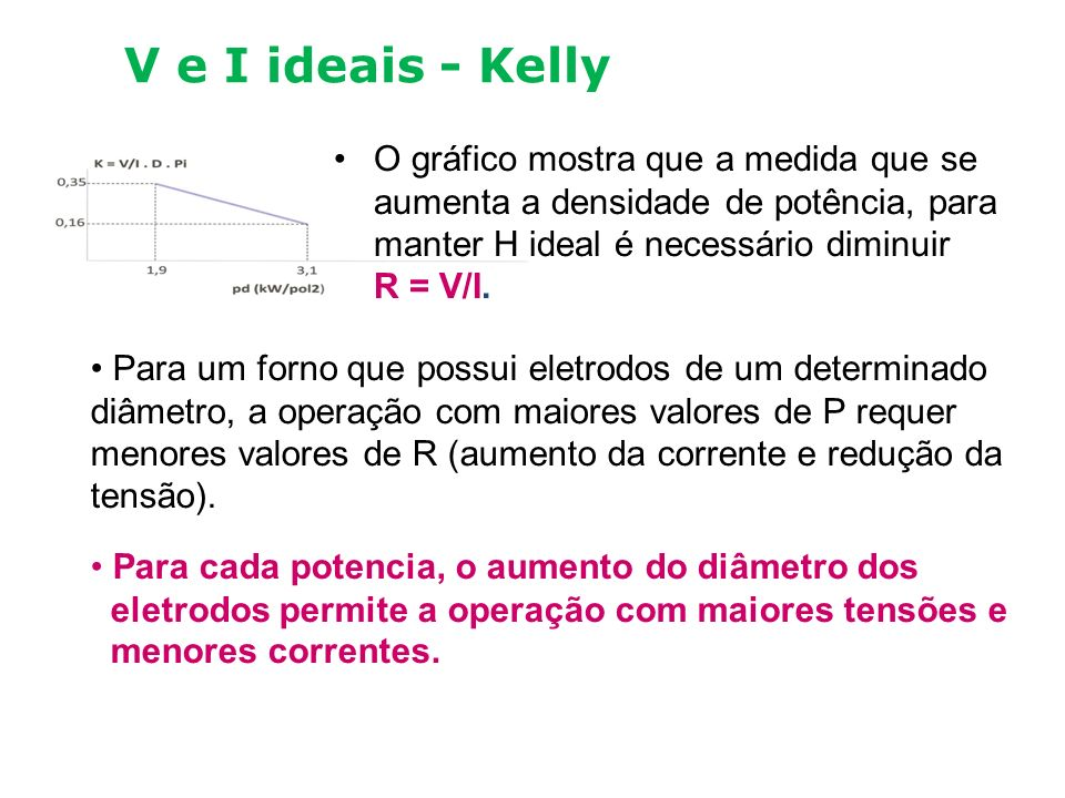 V e I ideais - Kelly V e I Ideais - Kelly