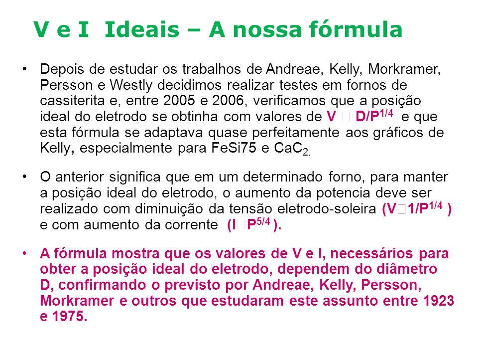 V e I Ideais – A nossa fórmula