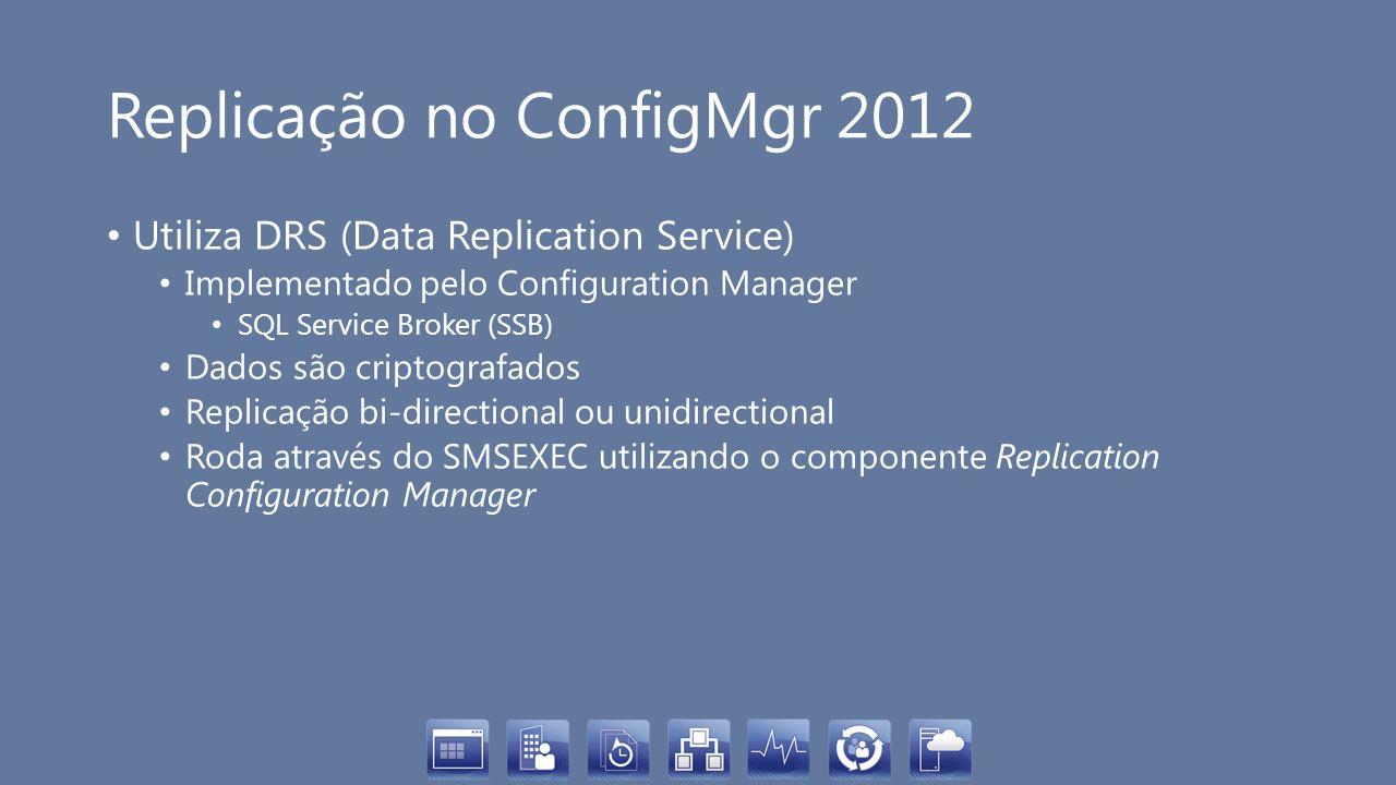 Replicação no ConfigMgr 2012