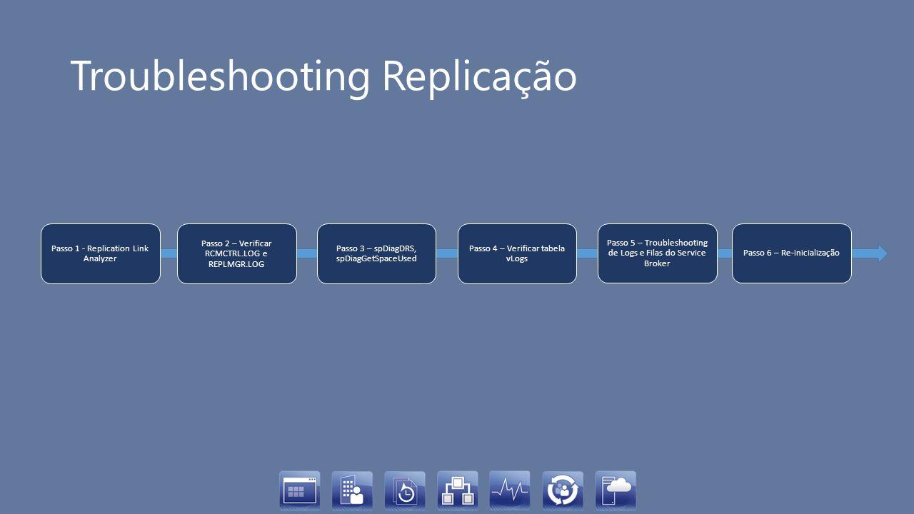 Troubleshooting Replicação