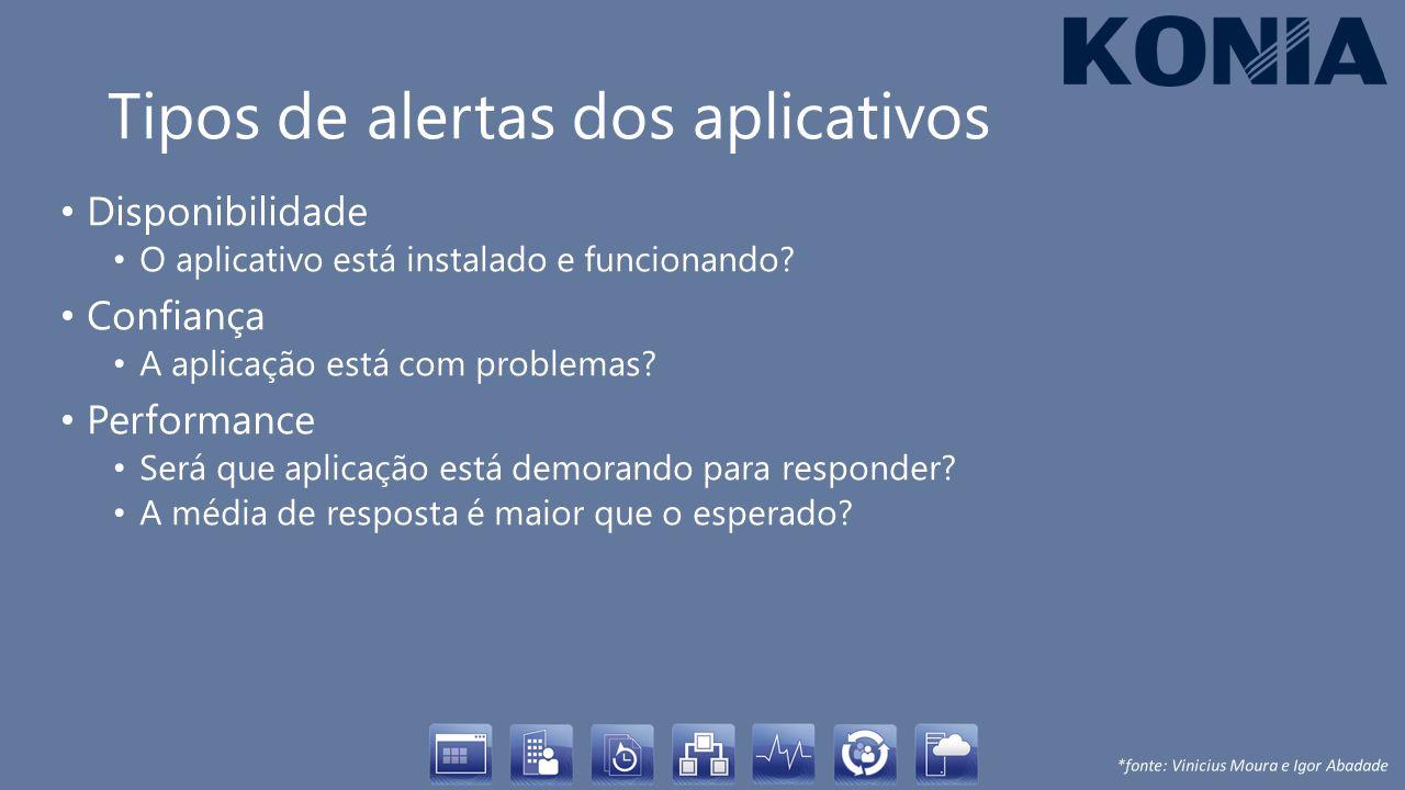 Tipos de alertas dos aplicativos