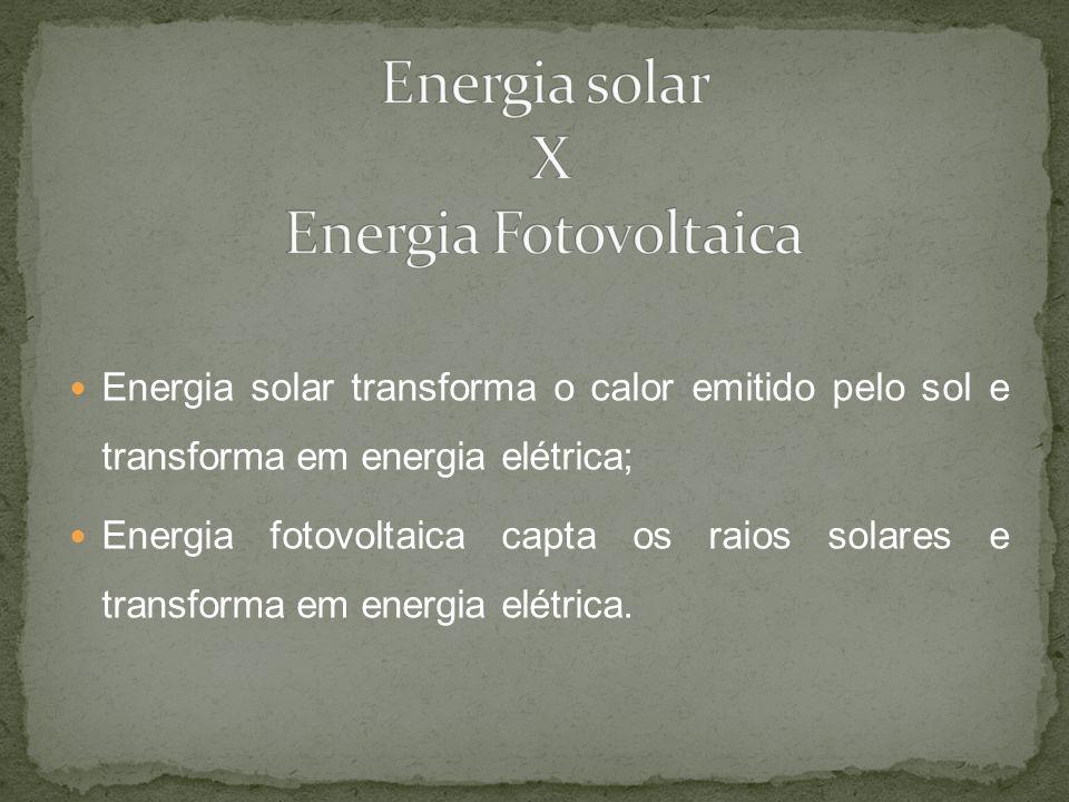 Energia solar X Energia Fotovoltaica