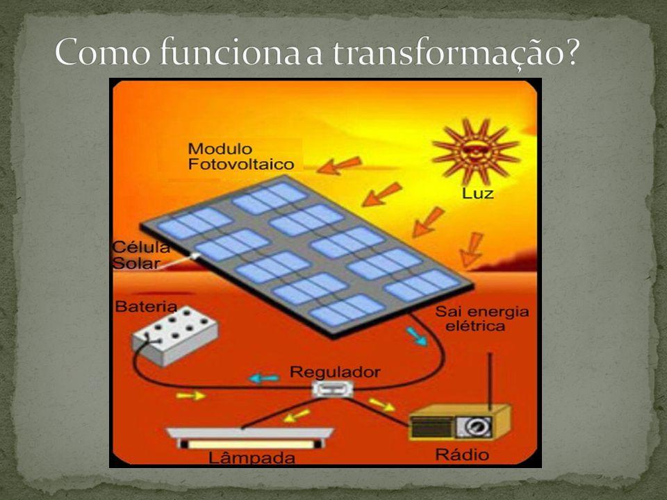 Como funciona a transformação