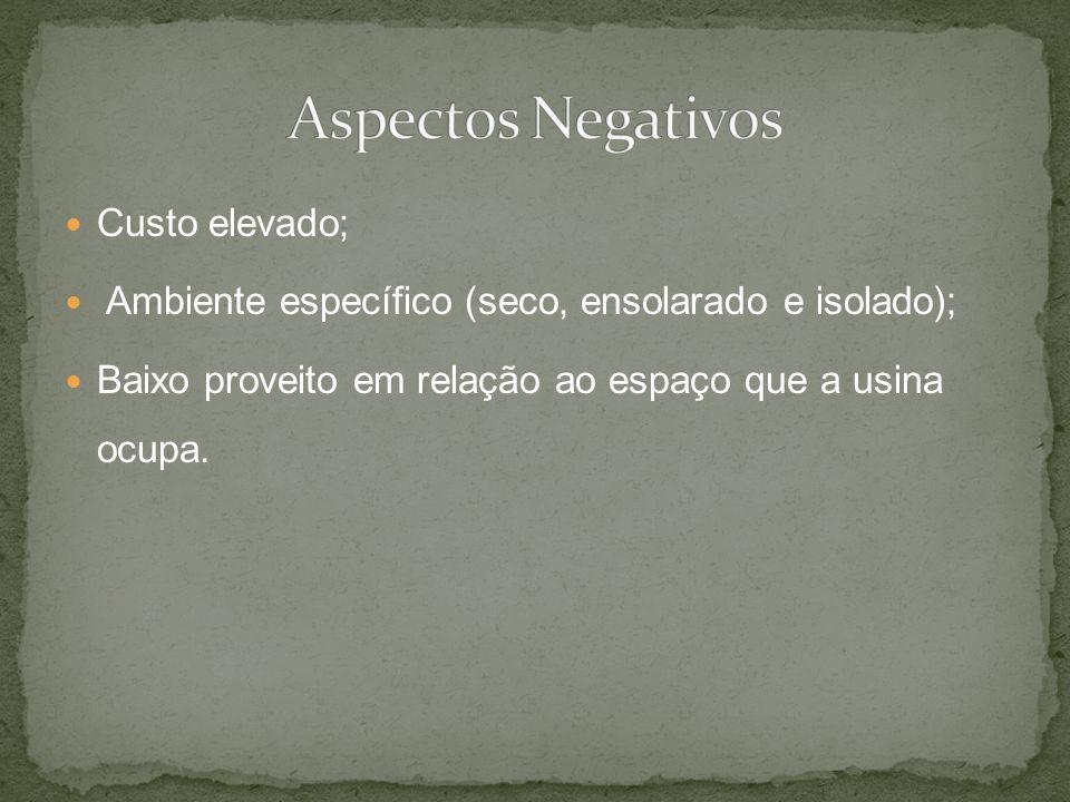 Aspectos Negativos Custo elevado;