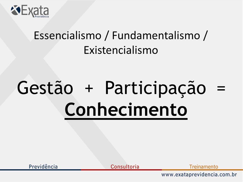 Essencialismo / Fundamentalismo / Existencialismo