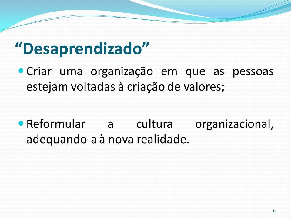 Reformular a cultura organizacional, adequando-a à nova realidade.