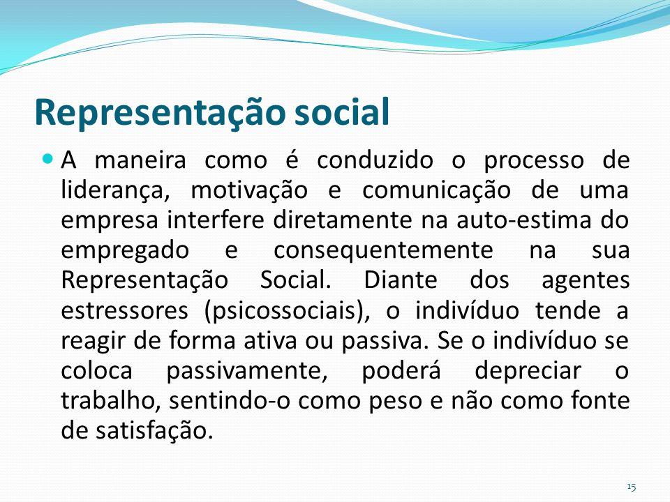 Representação social
