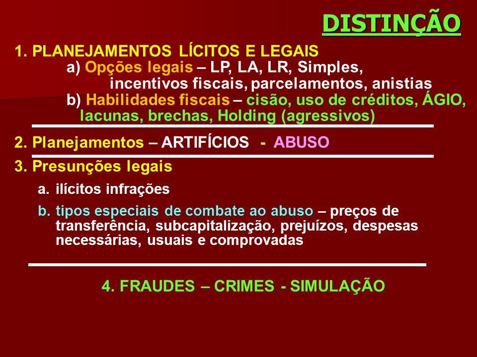 FRAUDES – CRIMES - SIMULAÇÃO