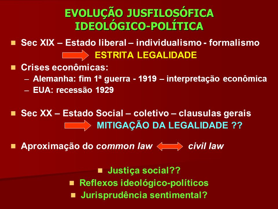 EVOLUÇÃO JUSFILOSÓFICA IDEOLÓGICO-POLÍTICA