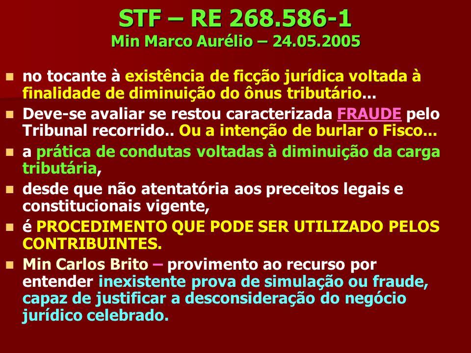 STF – RE 268.586-1 Min Marco Aurélio – 24.05.2005