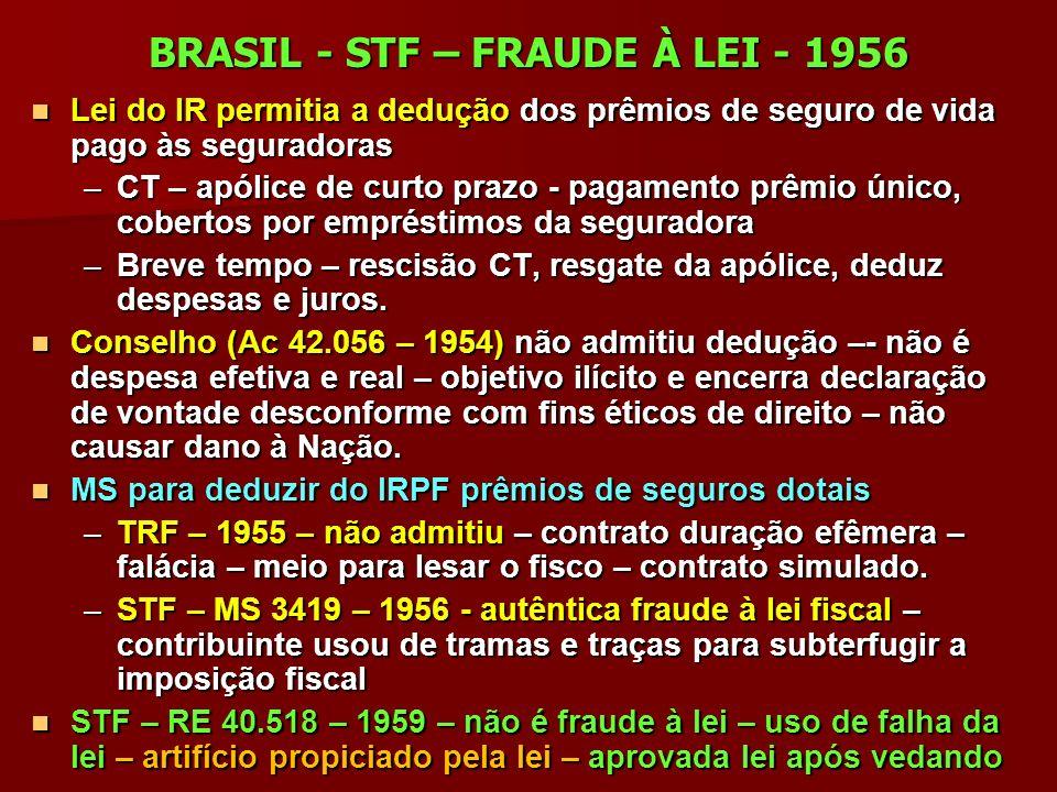 BRASIL - STF – FRAUDE À LEI - 1956