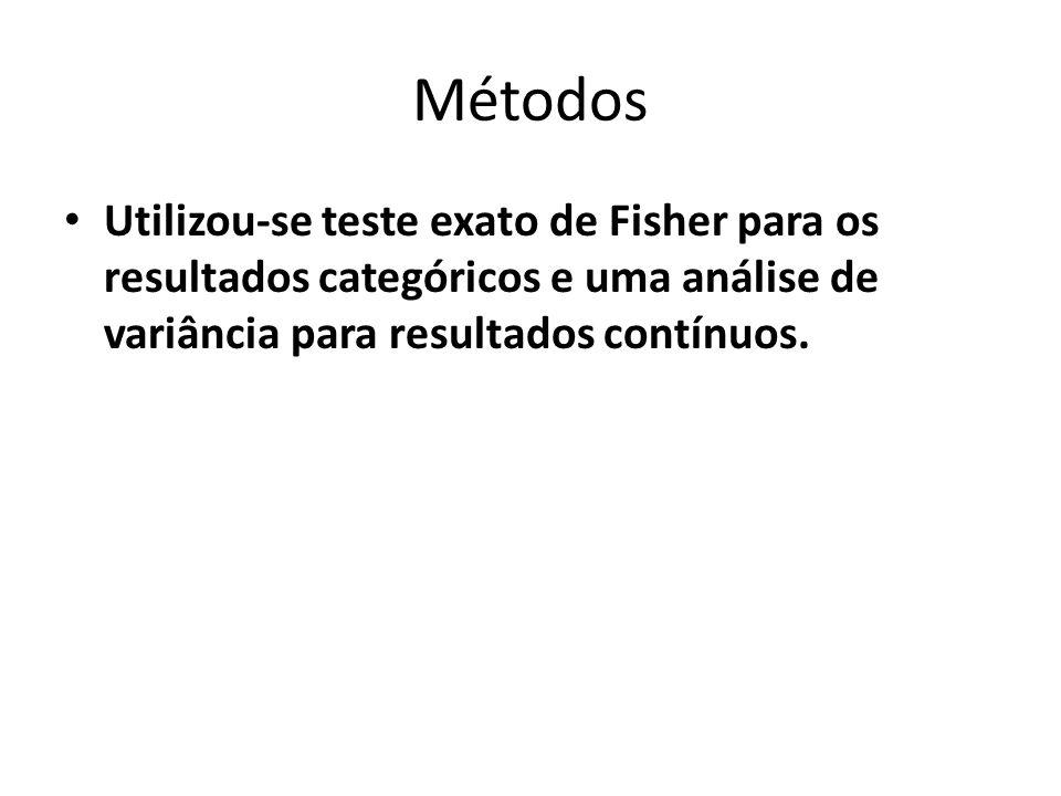 Métodos Utilizou-se teste exato de Fisher para os resultados categóricos e uma análise de variância para resultados contínuos.