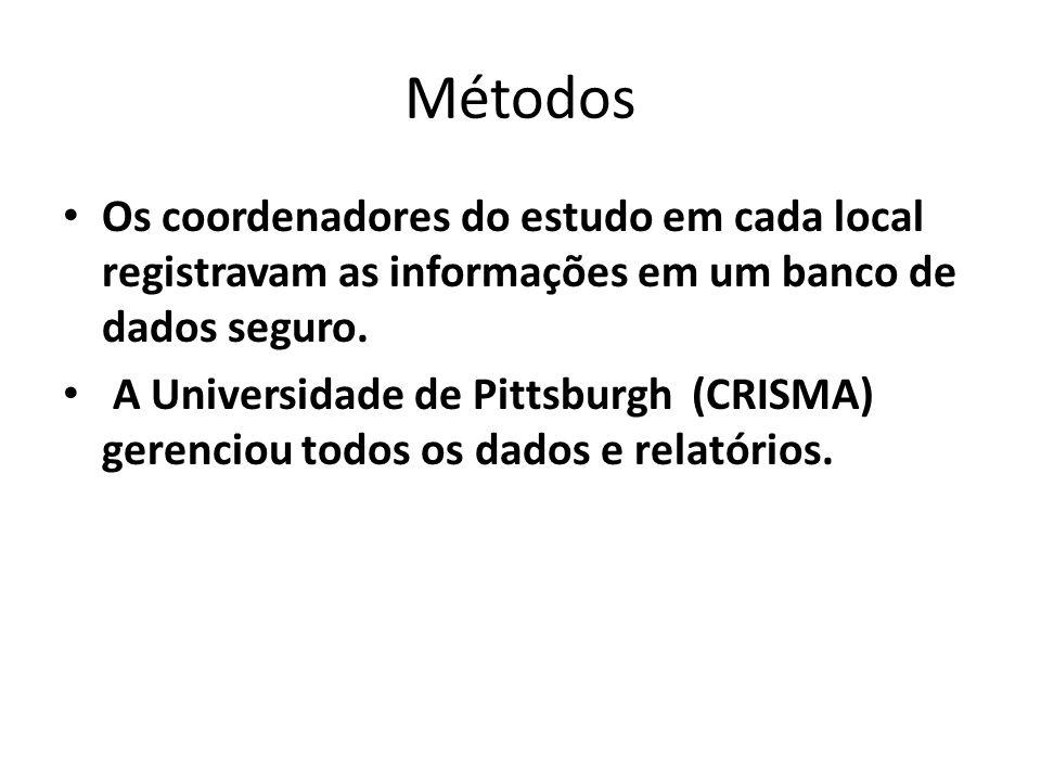 Métodos Os coordenadores do estudo em cada local registravam as informações em um banco de dados seguro.