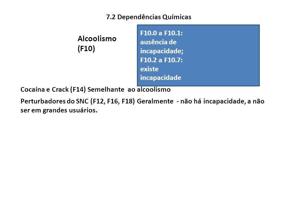 Alcoolismo (F10) 7.2 Dependências Químicas F10.0 a F10.1: ausência de