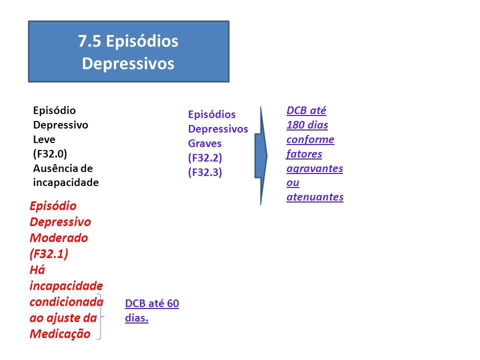 7.5 Episódios Depressivos