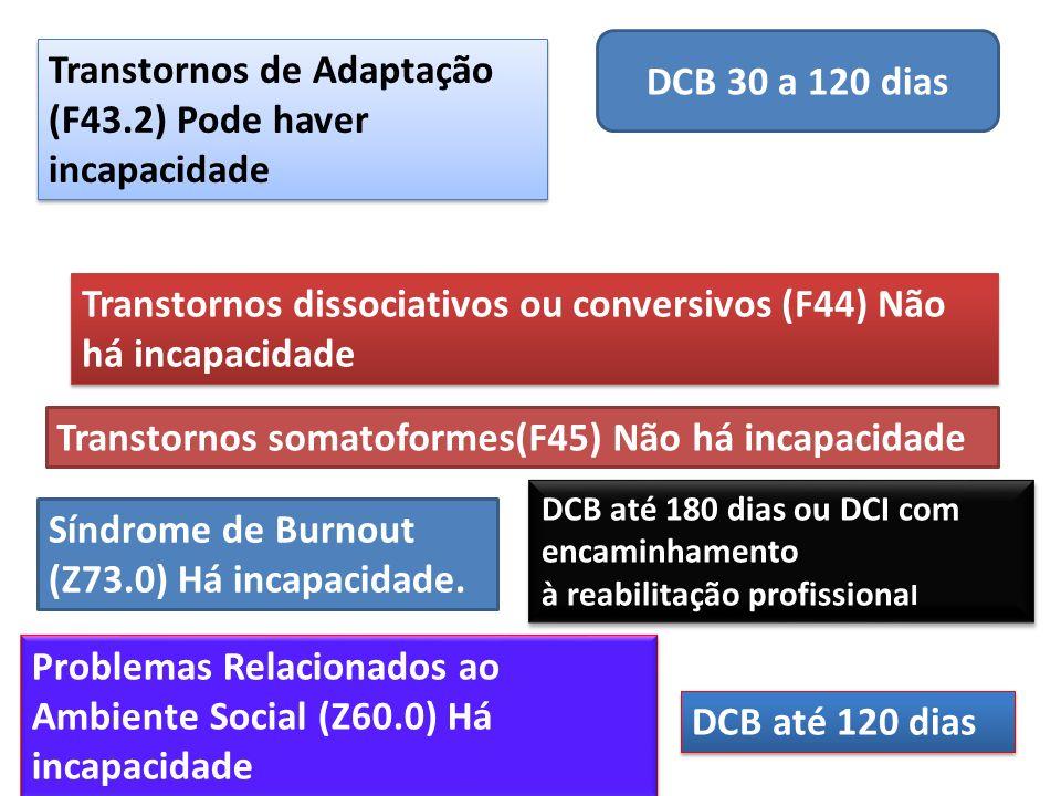 Transtornos de Adaptação (F43.2) Pode haver incapacidade