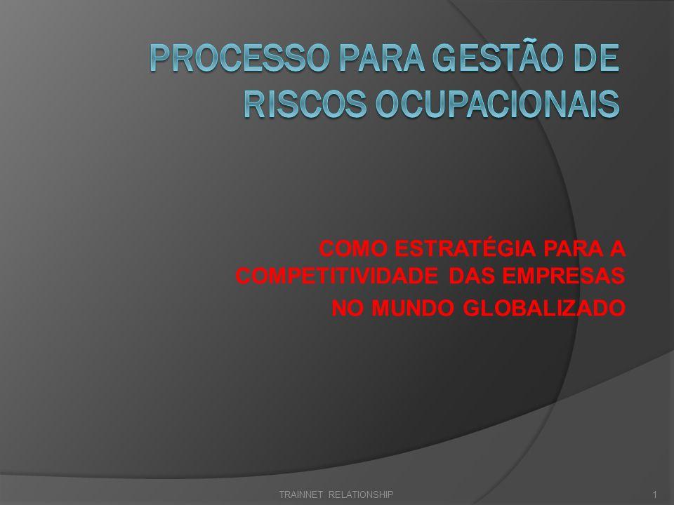 PROCESSO PARA GESTÃO DE RISCOS OCUPACIONAIS