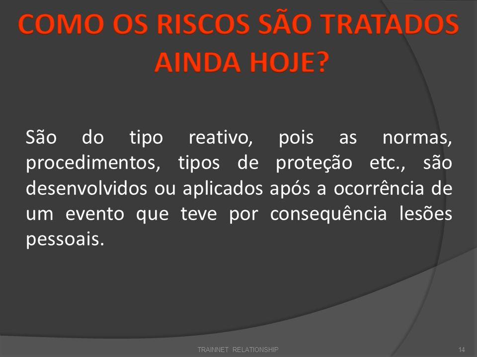COMO OS RISCOS SÃO TRATADOS