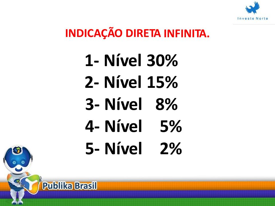 INDICAÇÃO DIRETA INFINITA.