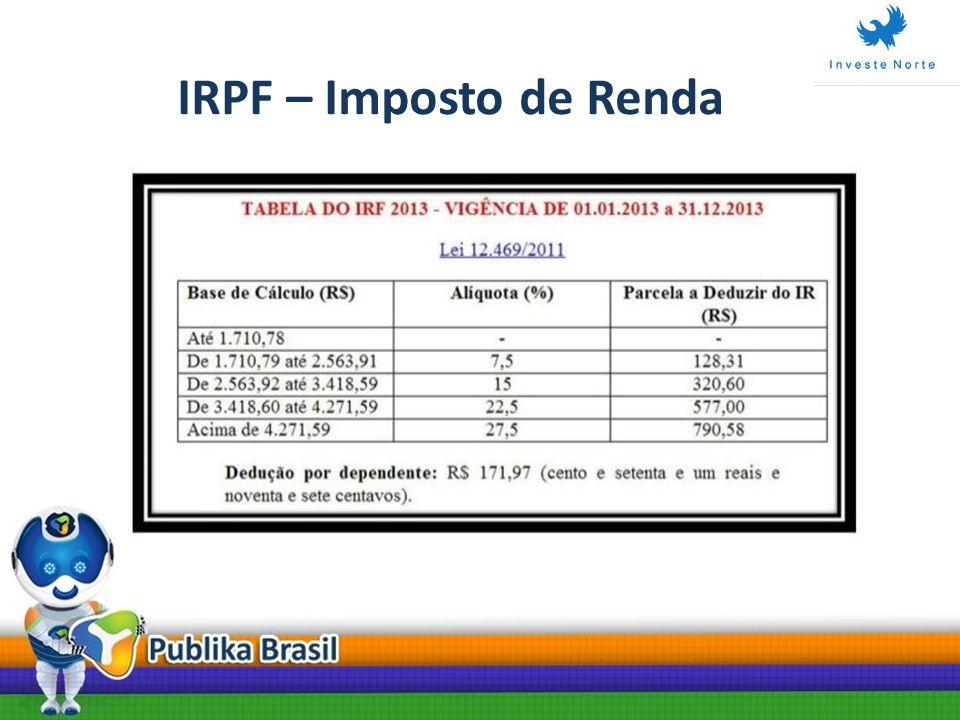 IRPF – Imposto de Renda