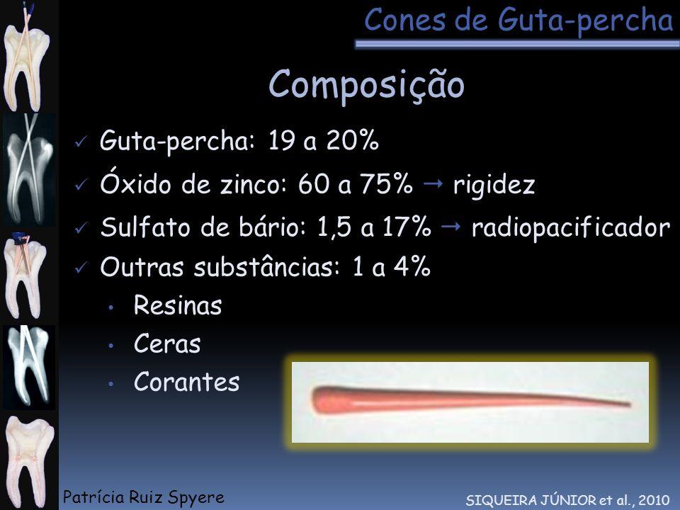 Composição Cones de Guta-percha Guta-percha: 19 a 20%