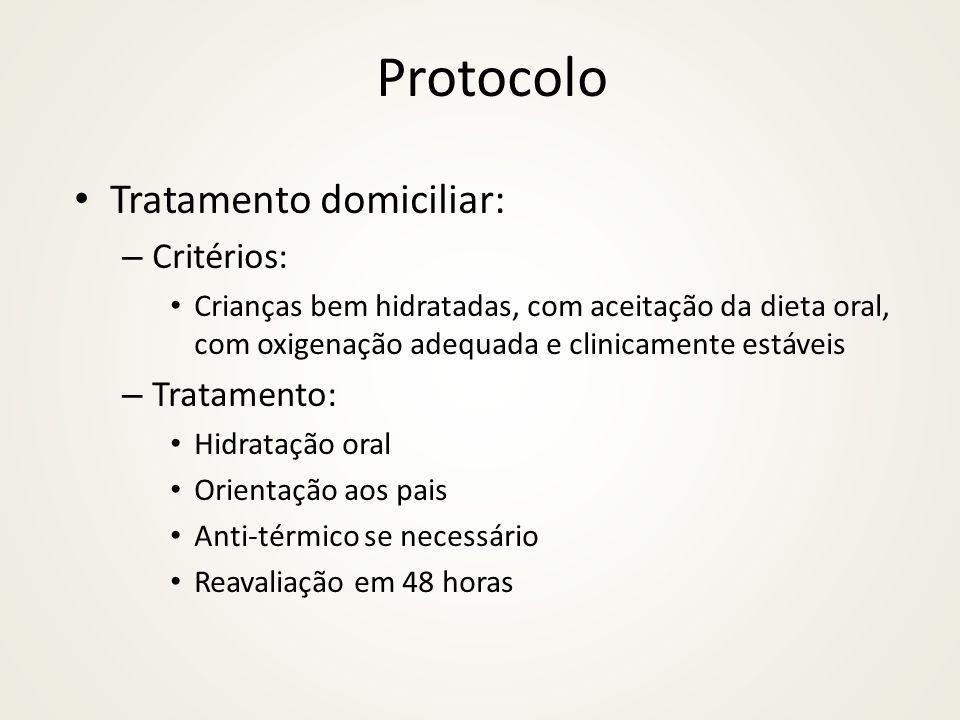 Protocolo Tratamento domiciliar: Critérios: Tratamento:
