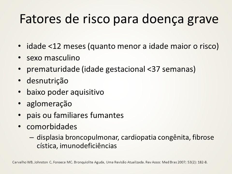 Fatores de risco para doença grave