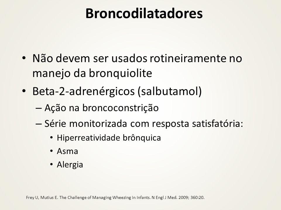 Broncodilatadores Não devem ser usados rotineiramente no manejo da bronquiolite. Beta-2-adrenérgicos (salbutamol)