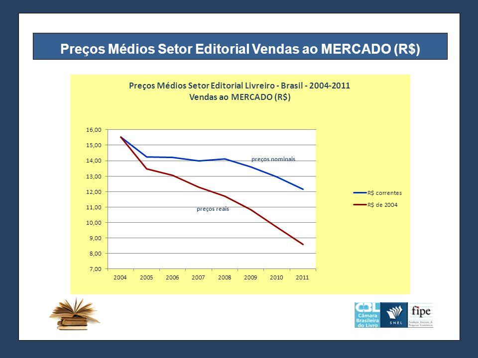 Preços Médios Setor Editorial Vendas ao MERCADO (R$)