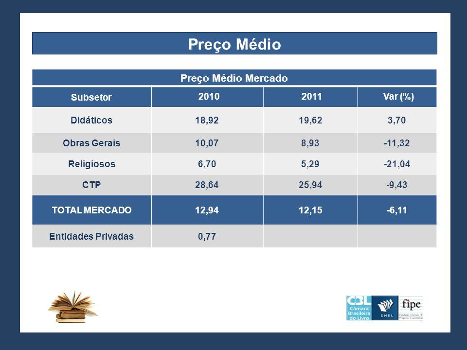 Preço Médio Preço Médio Mercado Subsetor 2010 2011 Var (%) Didáticos