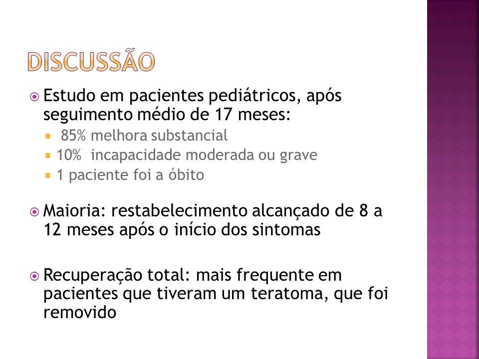 DISCUSSÃO Estudo em pacientes pediátricos, após seguimento médio de 17 meses: 85% melhora substancial.