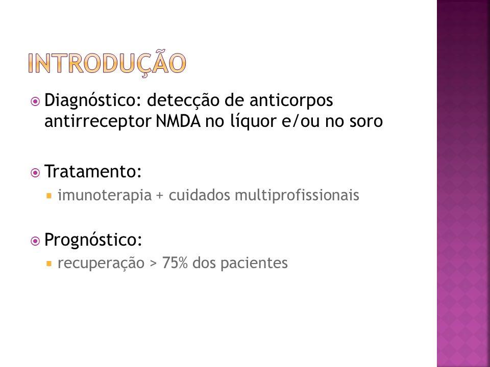 INTRODUÇÃO Diagnóstico: detecção de anticorpos antirreceptor NMDA no líquor e/ou no soro. Tratamento: