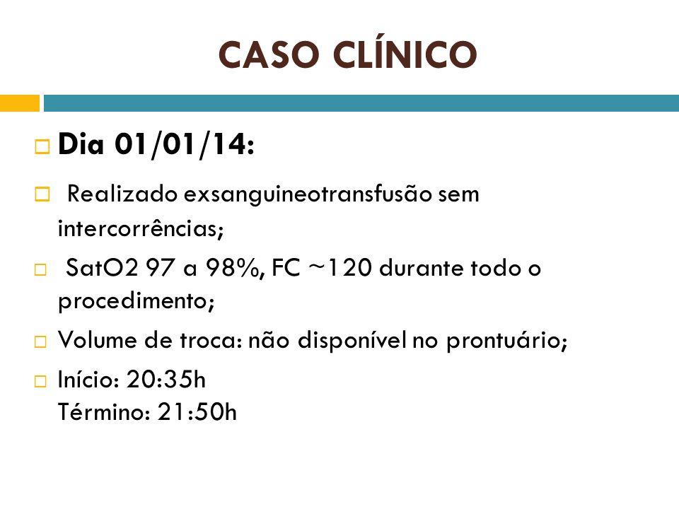 CASO CLÍNICO Dia 01/01/14: Realizado exsanguineotransfusão sem intercorrências; SatO2 97 a 98%, FC ~120 durante todo o procedimento;