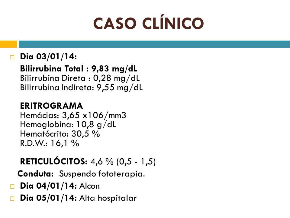 CASO CLÍNICO Dia 03/01/14: