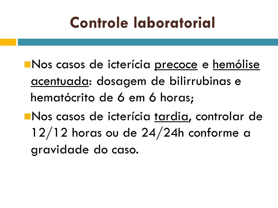 Controle laboratorial