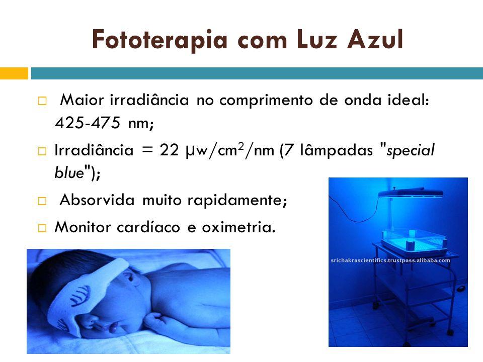 Fototerapia com Luz Azul