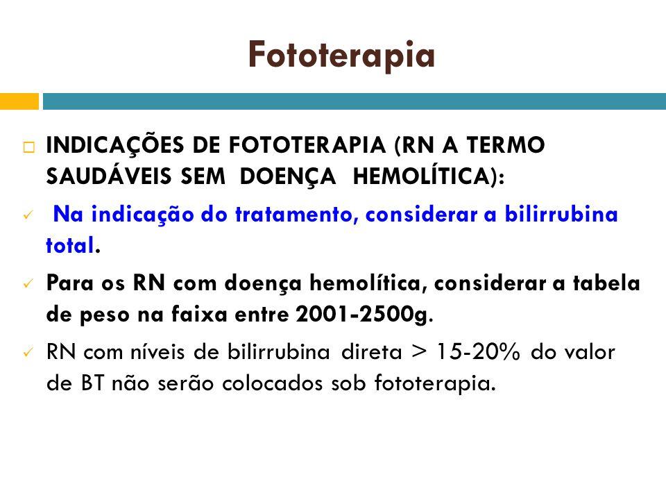 Fototerapia INDICAÇÕES DE FOTOTERAPIA (RN A TERMO SAUDÁVEIS SEM DOENÇA HEMOLÍTICA): Na indicação do tratamento, considerar a bilirrubina total.