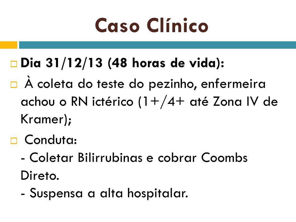 Caso Clínico Dia 31/12/13 (48 horas de vida):