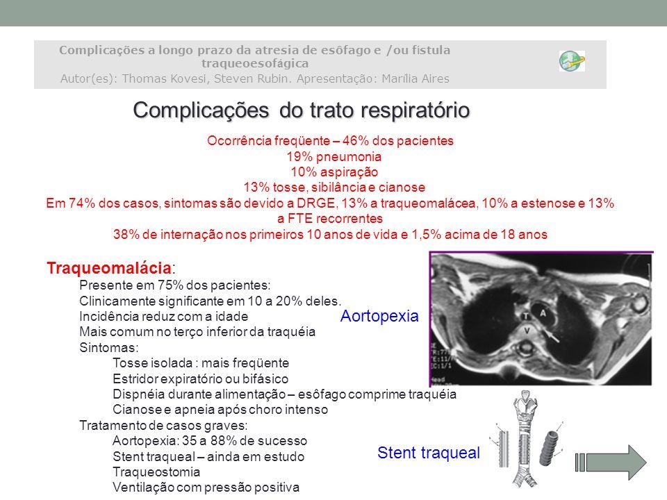 Complicações do trato respiratório