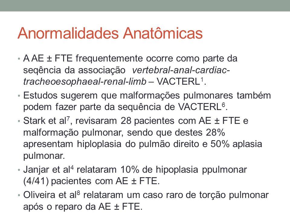 Anormalidades Anatômicas