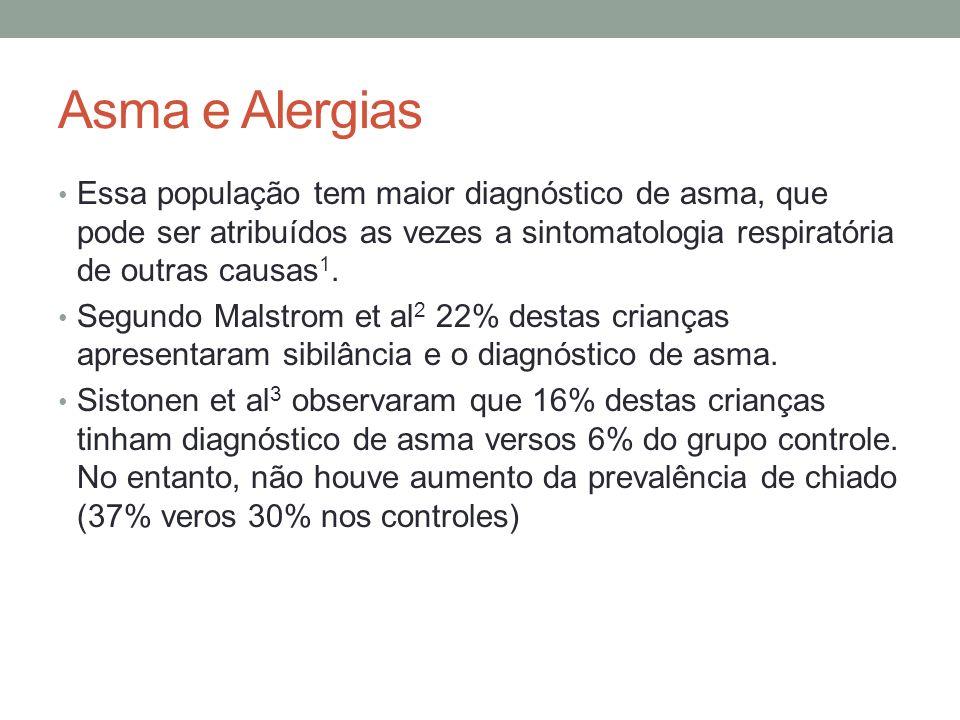 Asma e Alergias Essa população tem maior diagnóstico de asma, que pode ser atribuídos as vezes a sintomatologia respiratória de outras causas1.