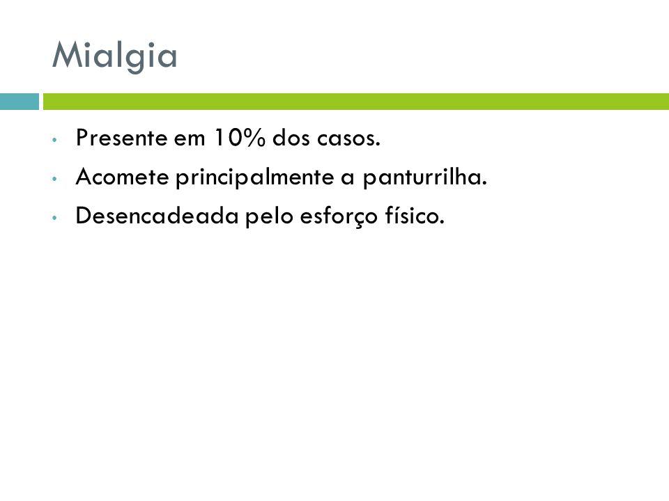 Mialgia Presente em 10% dos casos.