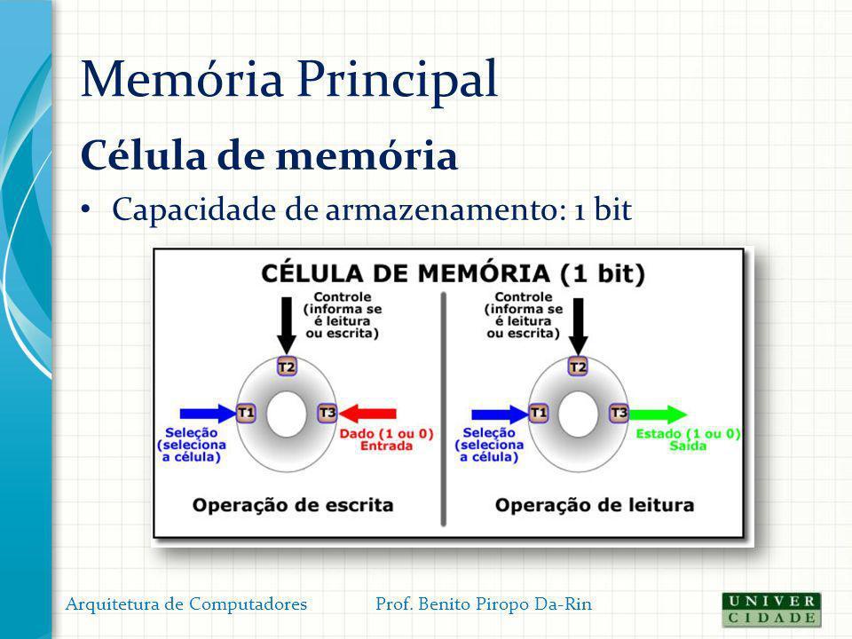 Memória Principal Célula de memória Capacidade de armazenamento: 1 bit