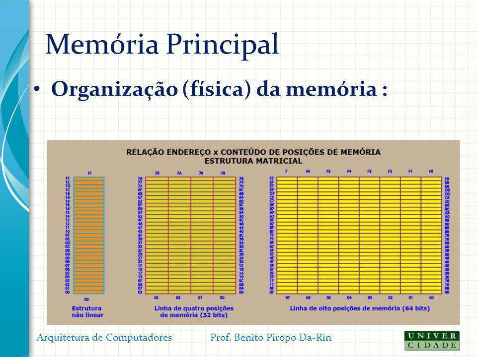 Memória Principal Organização (física) da memória :