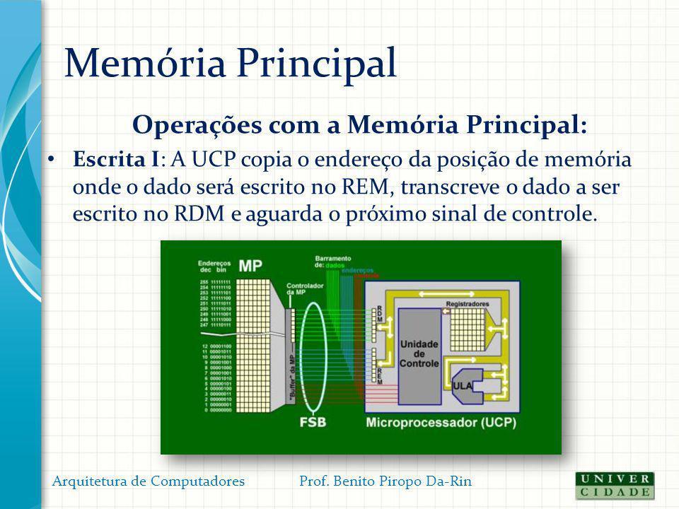 Operações com a Memória Principal: