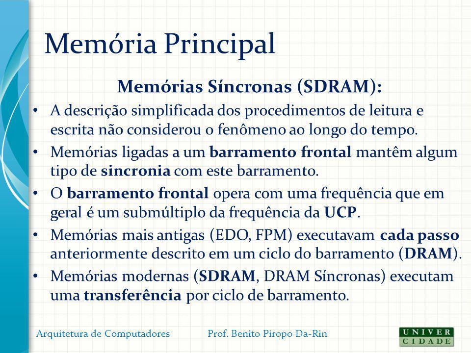 Memórias Síncronas (SDRAM):